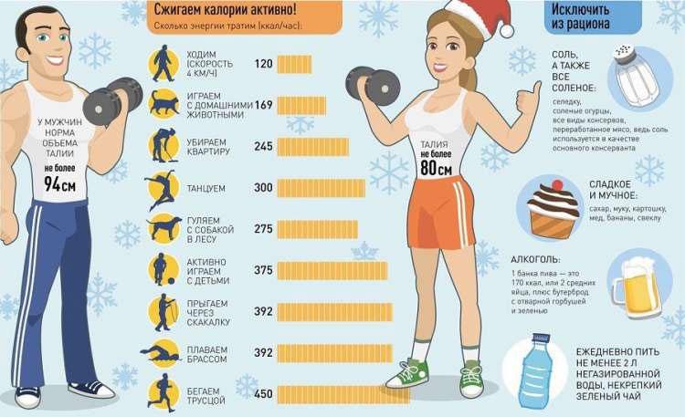 количество калорий